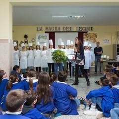 Andriani educational Foggia