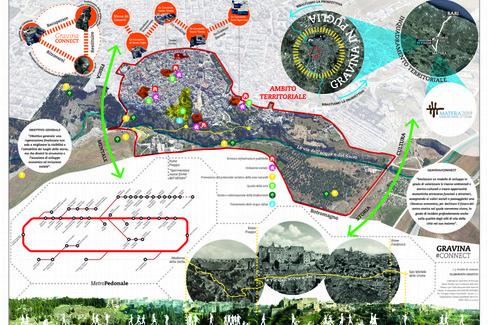 Rigenerazione Urbana: presentazione dei progetti in fiera