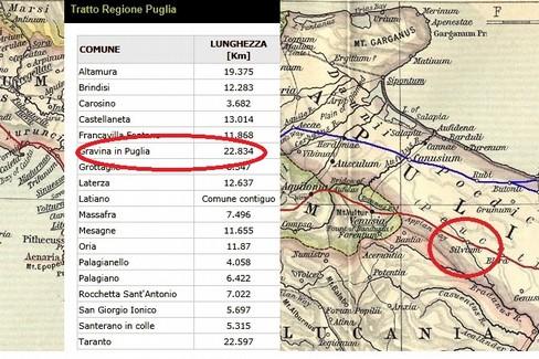 via Appia- finanziamento